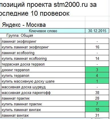 Регион Москва