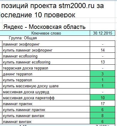 Регион Московская область